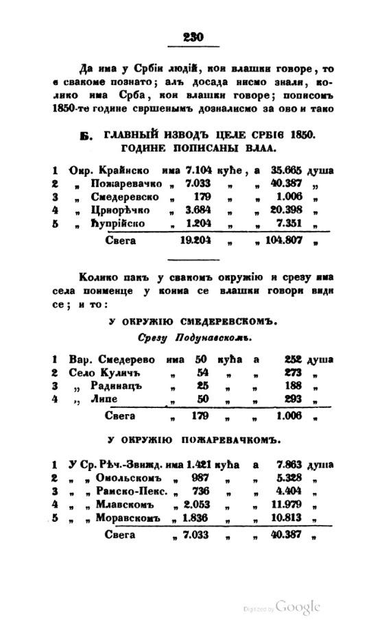 Românii (vlahii) în Recensământul din 1850