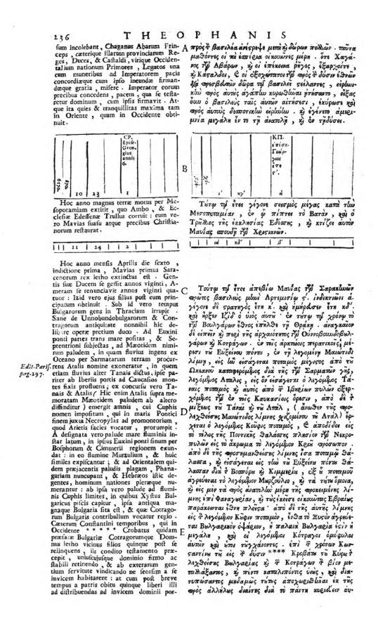 Teophanis Chronographia (p. 236)
