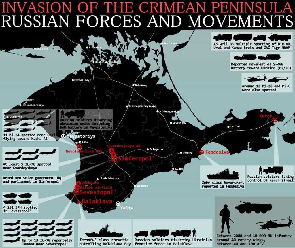 INVAZIA ARMATEI RUSE ÎN CRIMEEA - 1 MARTIE 2014