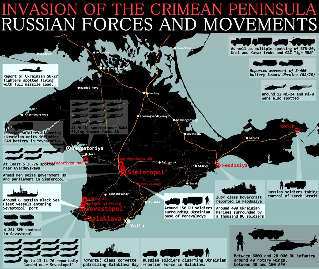 INVAZIA ARMATEI RUSE ÎN CRIMEEA - 2 MARTIE 2014