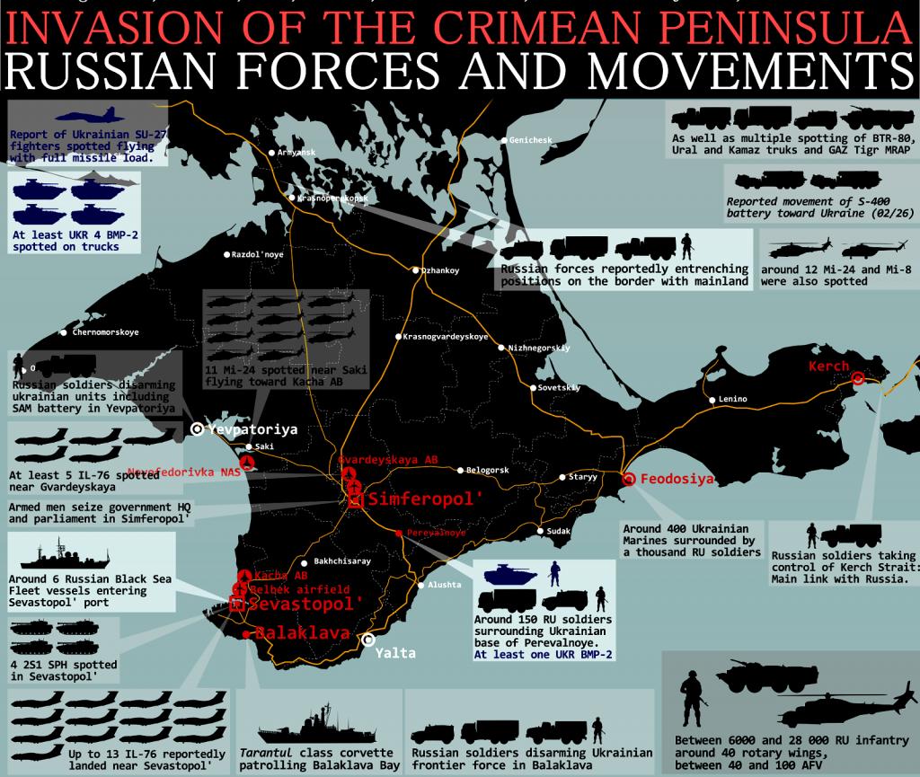 INVAZIA ARMATEI RUSE ÎN CRIMEEA - 3 MARTIE 2014
