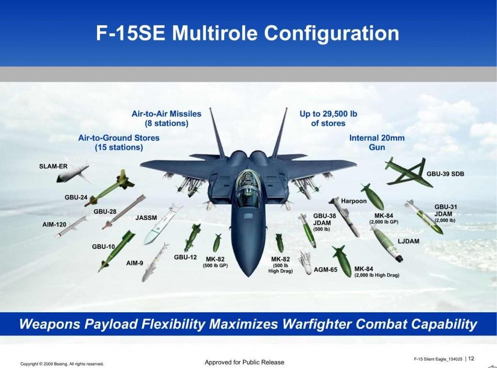 F-15E 'Strike' Eagleseweap