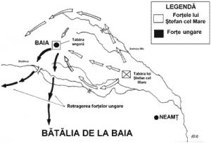 batalia_de_la_baia