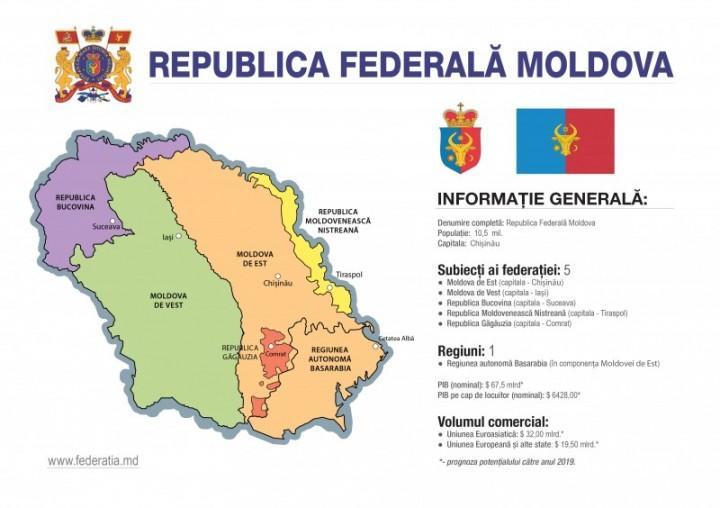 federatia_moldova