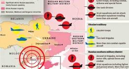 Paralelă 2014-2016! Semnale de alarmă! Crimeea a fost ținta zero pentru Rusia, iar ținta unu este revenirea la gurile Dunării