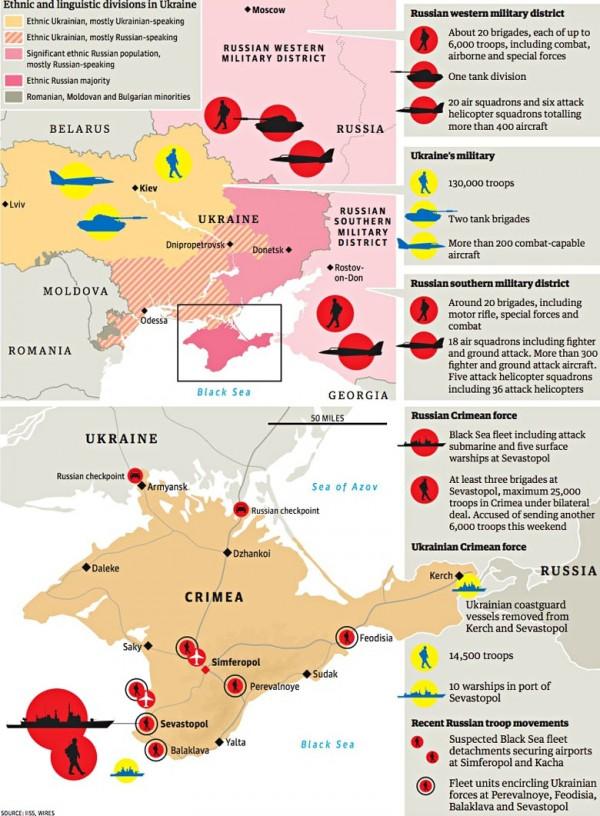 infografic - dispunerea și componența forțele militare ale ucrainei și rusiei