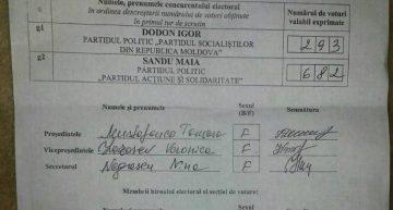 Fraudarea alegerilor din Republica Moldova, tot mai evidentă! Probe zdrobitoare! Voturile căștigătoare ale Maiei Sandu atribuite din condei lui Igor Dodon