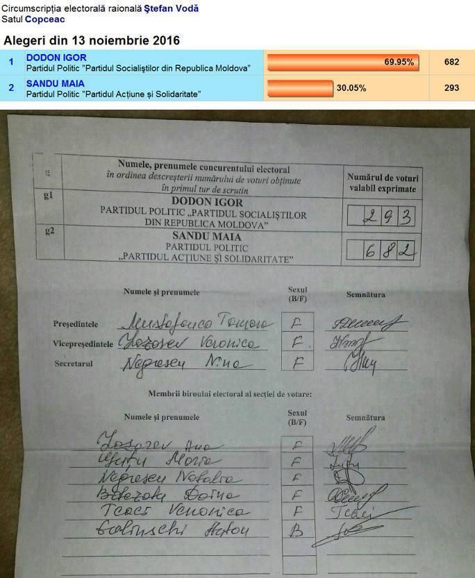 stefan_voda_evidenta_frauda_alegeri_prezidentiale2016