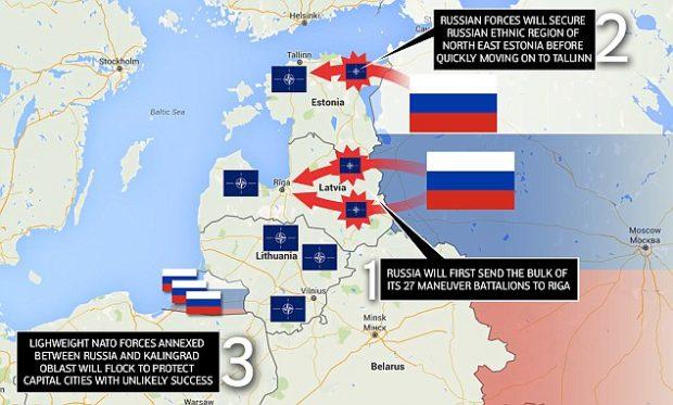 Exclusiv! Decriptarea manevrelor militare ruse Zapad 17 (p. a III-a) Important este ceea ce urmează după…