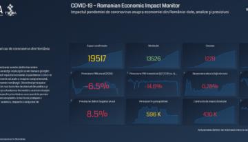 Cercetătorii români au creat o aplicaţie care arată în timp real gradul afectarii economiei României datorită crizei COVID-19